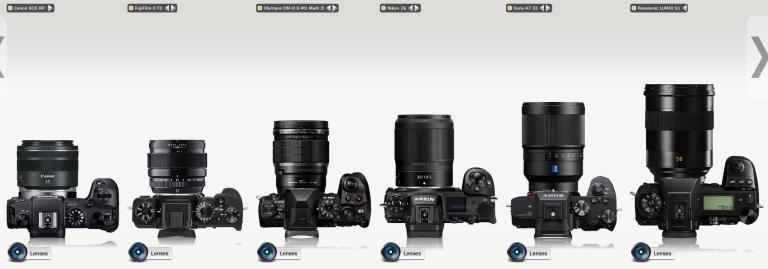 RP_35mm_Comparison